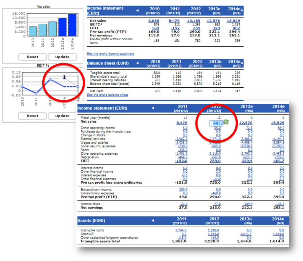 Company views pages include an easy-to-use tool for editing company data on the fly